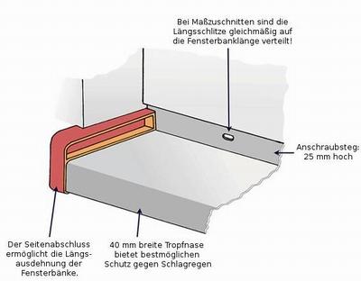 Aluminium Fensterbänke für Fassadenverkleidung